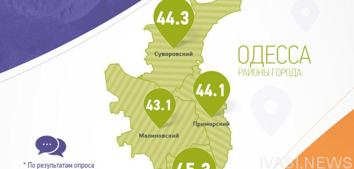 Лучшим районом Одессы признан Киевский — Ivasi.news 2d1807e1a51bd