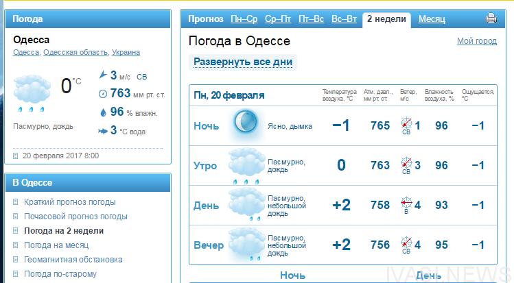 квартиру Нагатинской погода яндекс ялта на неделю Краснолесья, Верх-Исетский